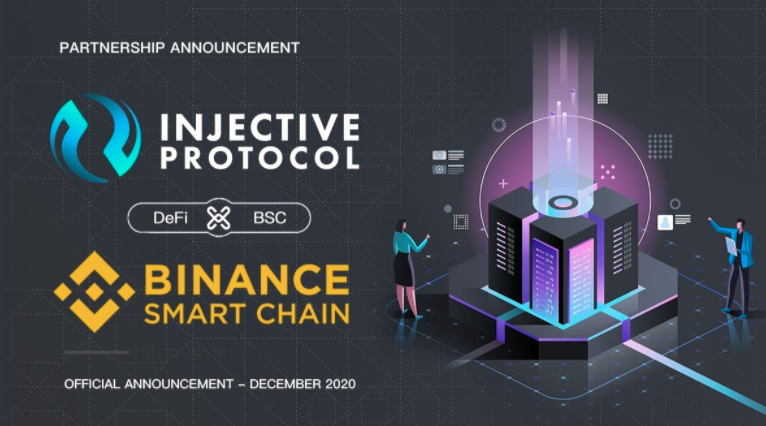 Accelerate Derivatives Adoption on Binance Smart Chain with Injective