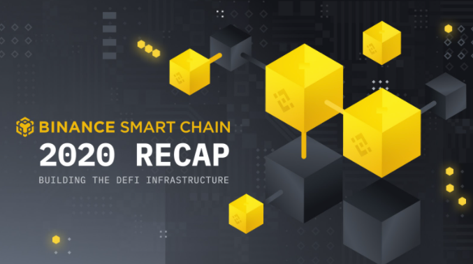 Binance Smart Chain 2020 Recap – Building the DeFi Infrastructure