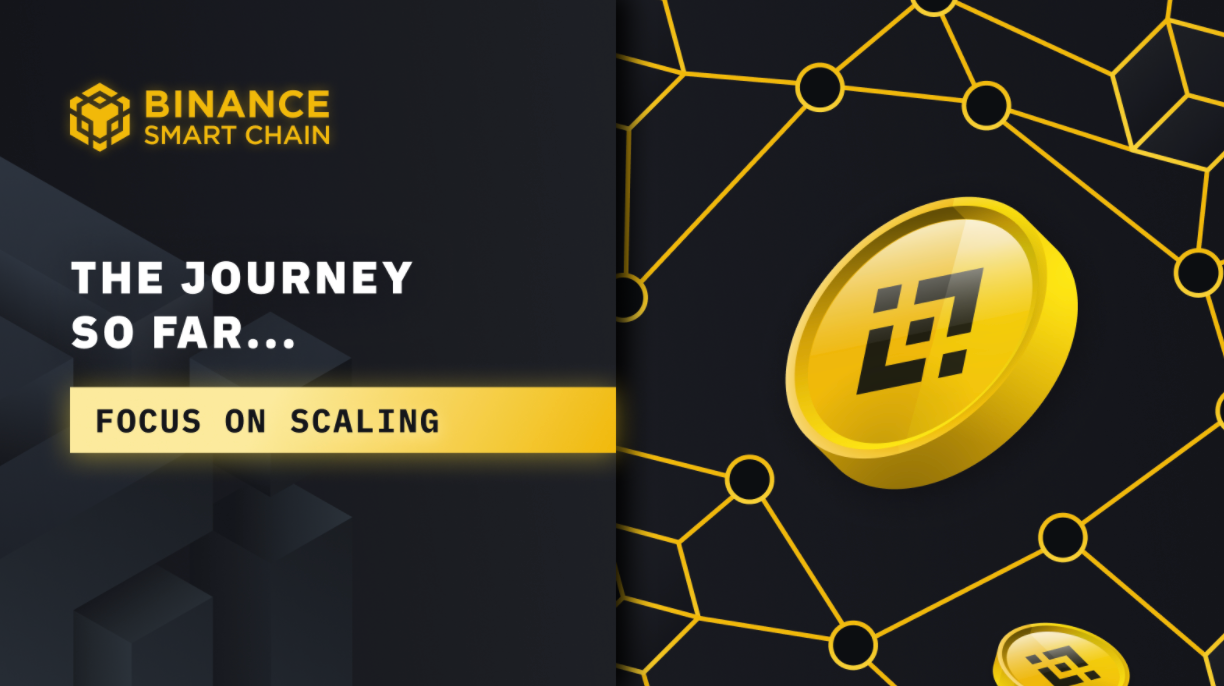 The Journey so Far: Focus On Scaling
