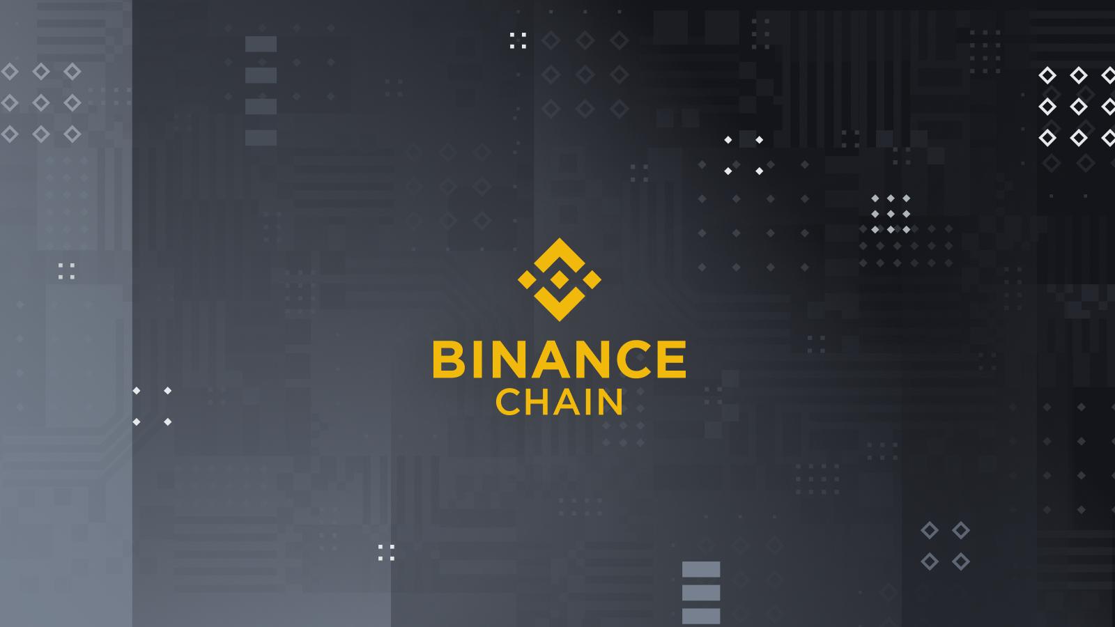 Binance DEX Delist SPARTA Announcement