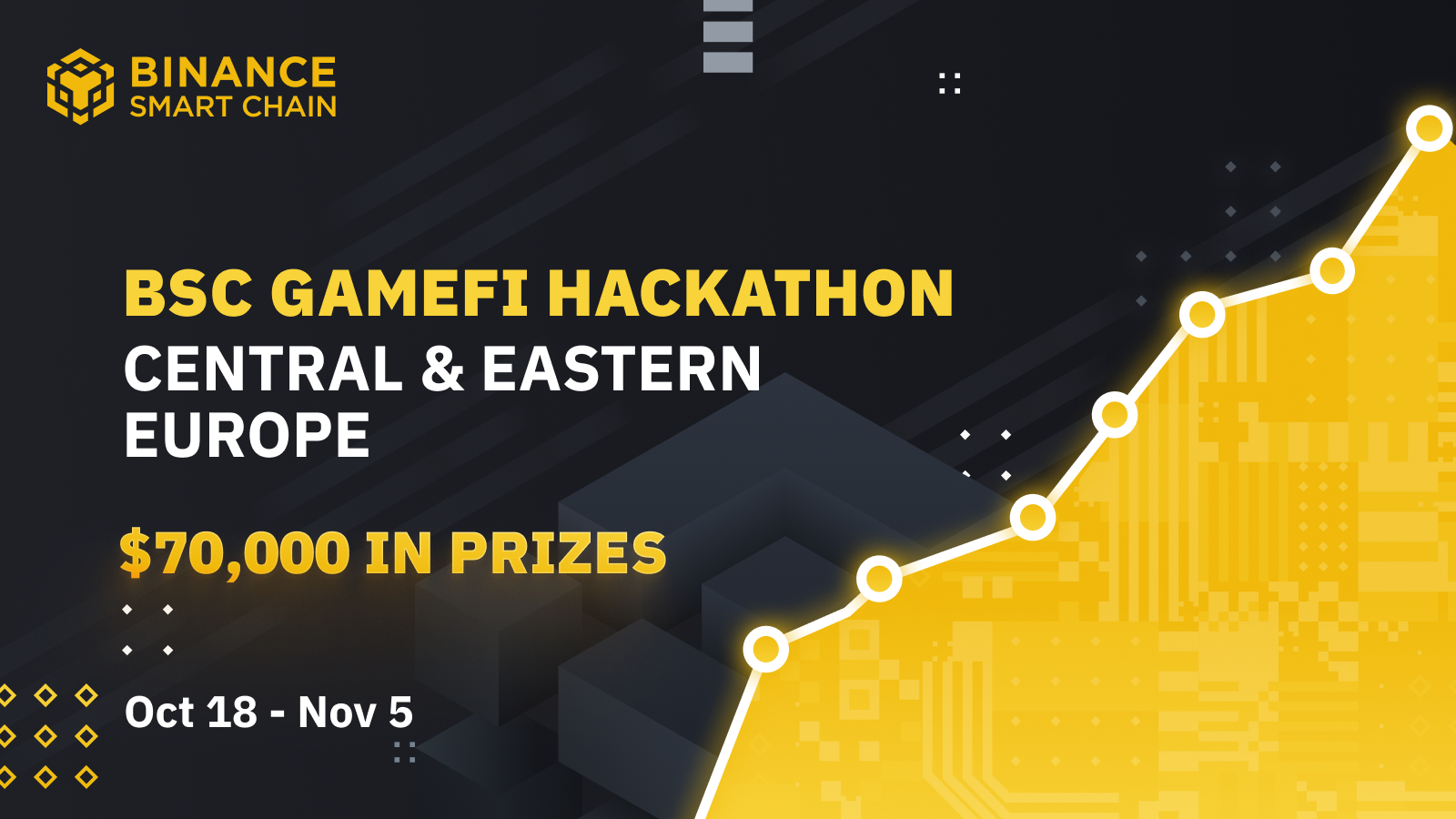 BSC GameFi Hackathon for Central & Eastern Europe